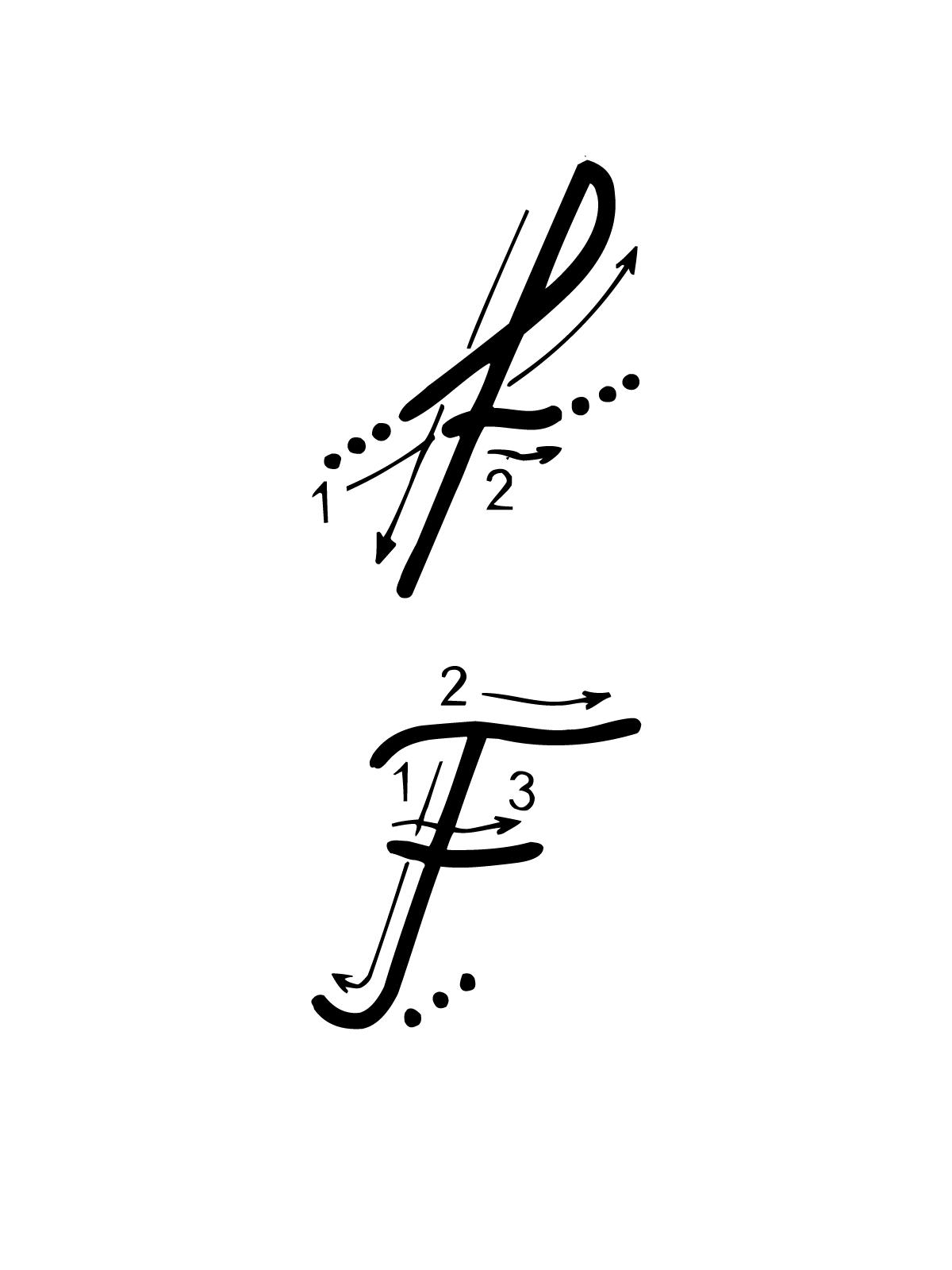numeri - Lettera F con indicazioni movimento corsivo maiuscolo e ...